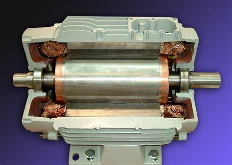 Lu Rotator Motor tegnologie graad 7