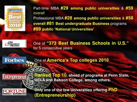 Louisville Mba by Of Louisville Mba Singapore