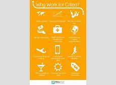Criteo Employee Benefits and Perks | Glassdoor Eyemed