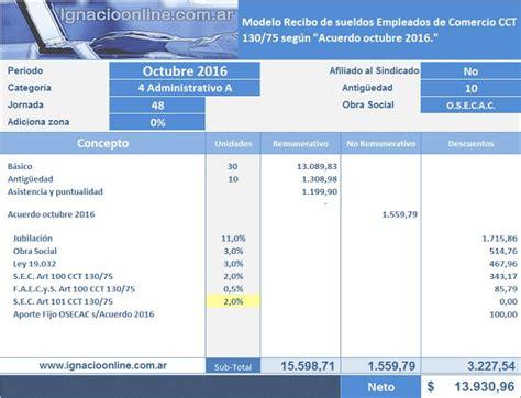 liquidacion de sueldo empleados de comercio 2016 empleados de comercio liquidaci 243 n octubre 2016 con 12