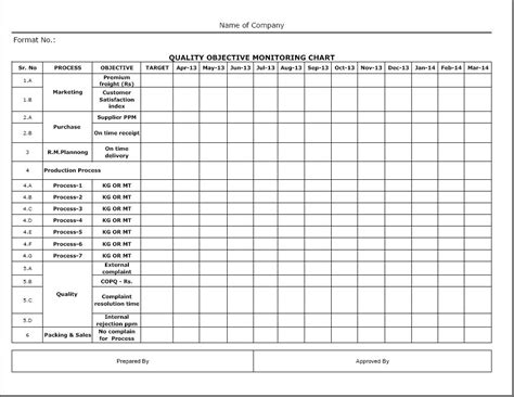video format quality chart quality objective monitoring chart format sles