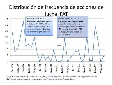sueldo minimo vital y movil 2016 en argentina salario minimo vital y movil en la argentina html autos