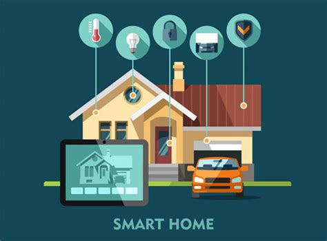 smart home images will smart homes become as common as smartphones by 2025