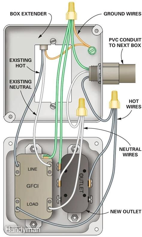 house wiring home run repair wiring scheme