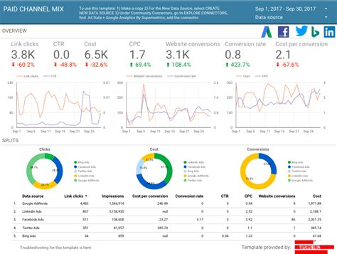 How To Automate Your Marketing Reporting With Google Data Studio Best Data Studio Templates