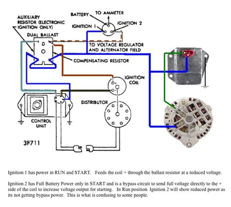 charger electronic ignition wiring mopar forums