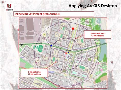 application design with arcgis templates and dojo arcgis application for kfc store chain development