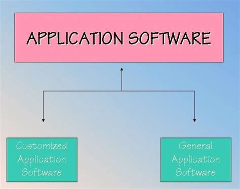 Applications For Programme Now Open 2 by The Whatever General Purpose Vs Function Specific