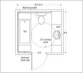 accessible bathroom floor plans www patientcenters com life on wheels center bathroom figures