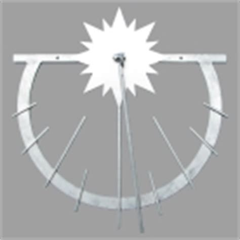 funkenschutz für feuerkorb schmiedeartikel aus stahl und edelstahl