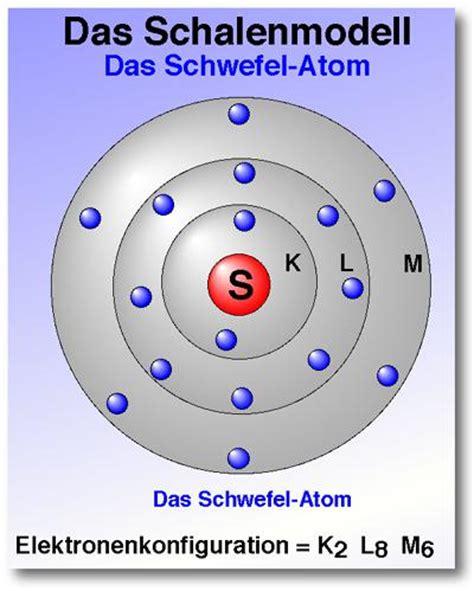 schalenmodell frage schule chemie