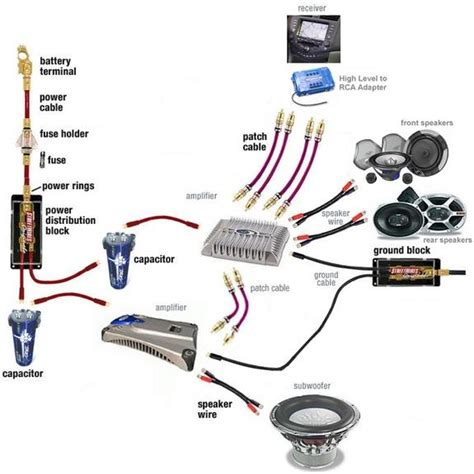 2004 honda accord stereo wiring accord free
