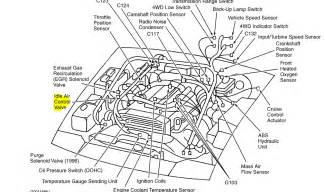 2001 Kia Sportage Engine Diagram 96 Plymouth Fuse Box Diagram Get Free Image About Wiring