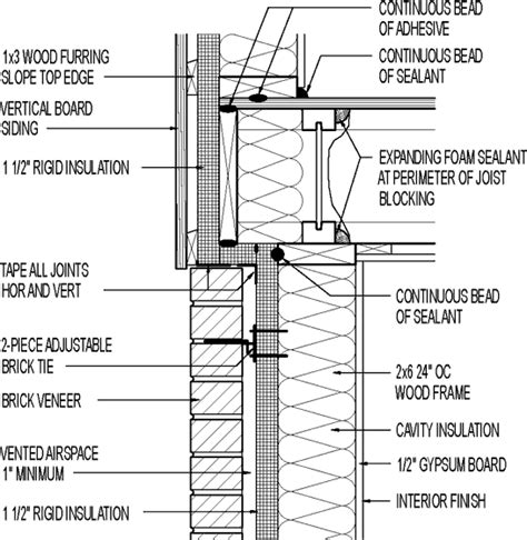 siding wall section wall section vertical board siding above brick