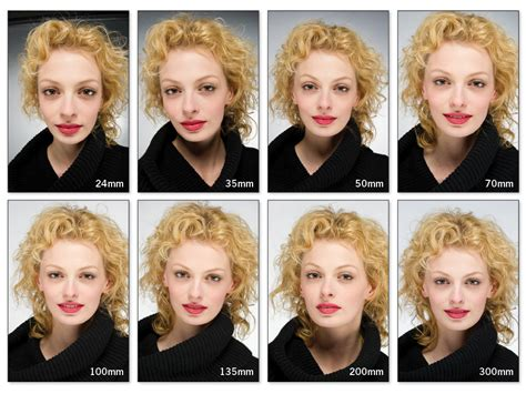 portraits at different focal lengths portrait 50mm vs 35mm cropped photography stack exchange