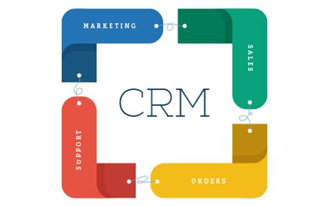 Building Quotes by Crm Kns Technologies Pvt Ltd