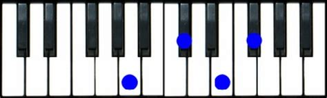 a6, a sixth, amajor6, am6, amaj6 piano chord