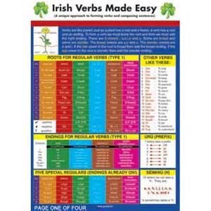 verbs made easy card