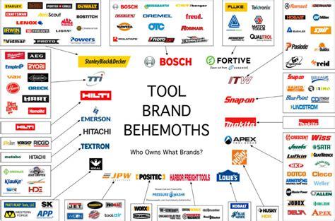 tool industry behemoths    owns  tool