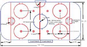 Backyard Rink Boards by Inline Hockey Rink Specifications