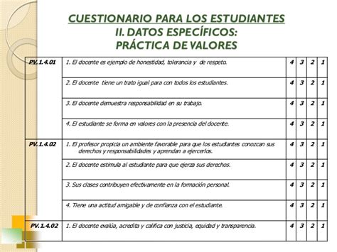 modelo de prueba de evaluacion docente 2016 del ecuador pruebas de desempeo docente del 2016 consulta deresultados