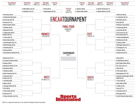 2015 ncaa march madness bracket cbs print out your march madness ncaa brackets for 2015 tournament