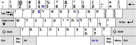 microsoft word spanish keyboard layout file hebrew keyboard layout png wikipedia