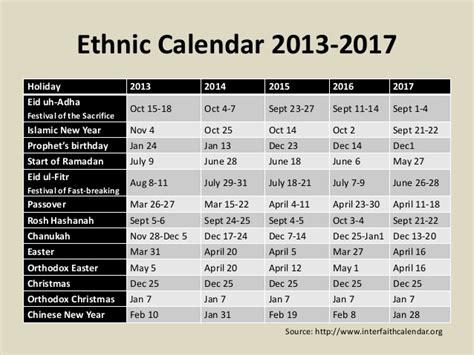 2016 holidays in uae calendar template 2016