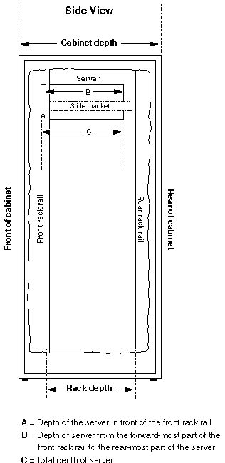 Server Rack Width by C H A P T E R 3 Rackmounting The Systems