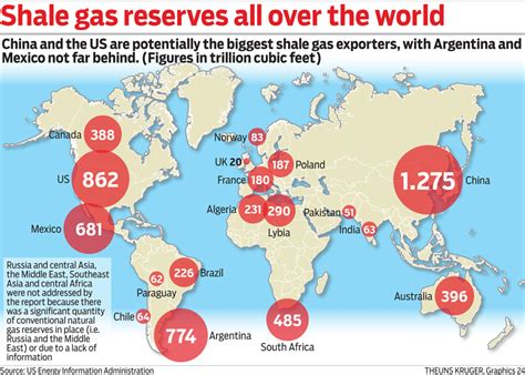 World Atlas Of And Gas Basins the evaluation of the world potential of shale gas reserves springerlink