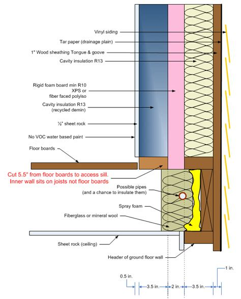 ground floor section net zero energy