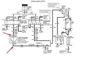 99 f 250 5 4 l vin wont start changed starter solenoid jump