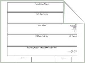 Formulation Template by Best Photos Of Cognitive Therapy Worksheets Cognitive