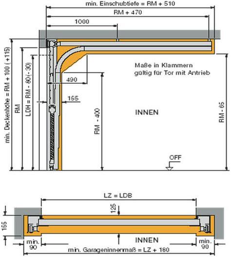 Standaard Afmeting Garage by Inbouwmaten Overzicht Voor Garagedeuren