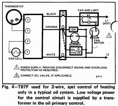 standard household wiring diagram for thermostat wiring