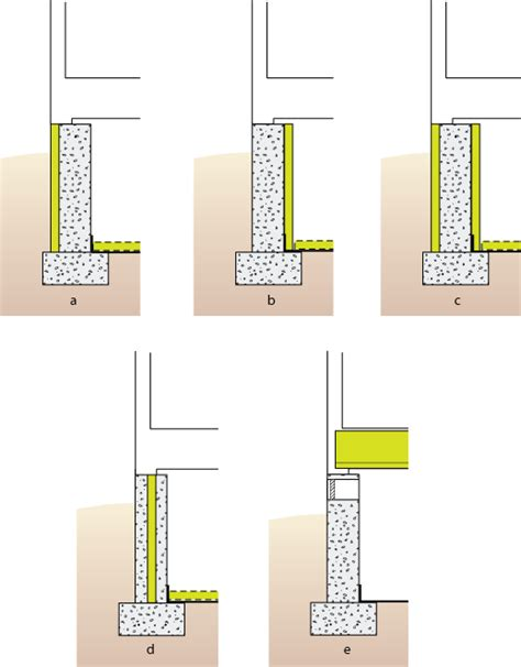 building components on pinterest foundation insulation and pocket doors insulated exposed concrete google search thermal break