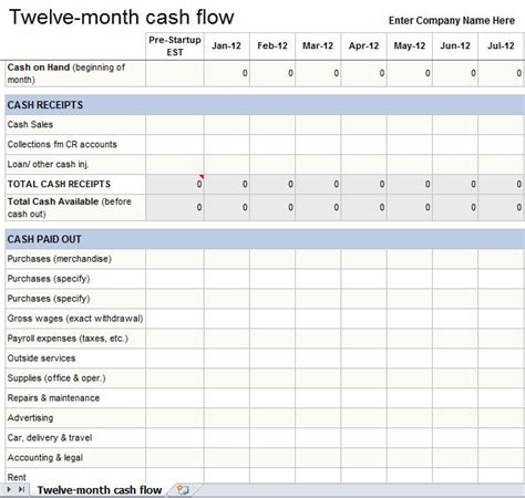 excel format of cash flow statement 12 month cash flow statement template cash flow