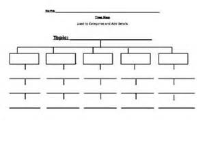 tree map template this blank tree map thinking map template is set up for