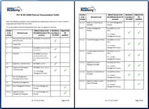 Ola Operational Level Agreement Template operational level agreement ola template sample