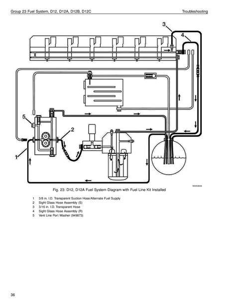 volvo d12c wiring diagram