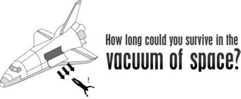 What Is The Vacuum Of Space How Could You Survive In The Vacuum Of Space 2