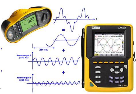 Appareil De Mesure Electrique 2344 by G2e Sud Est Audits Diagnostic Mesures Thermographie