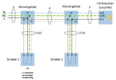5 len an eine leitung elektroinstallation wechselschaltung