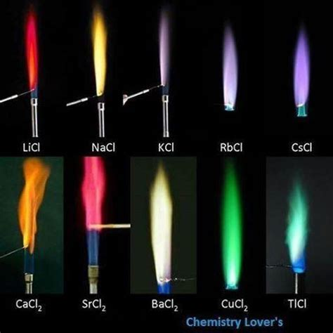 fire colour one what is the flame test and what are its applications quora