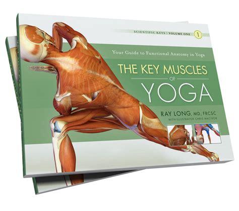 key muscles of yoga bandha yoga