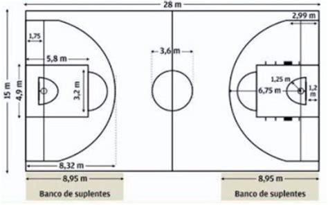 cuanto cuanto mide la cancha de basquetbol cuanto mide la cancha de baloncesto ayuda porfa
