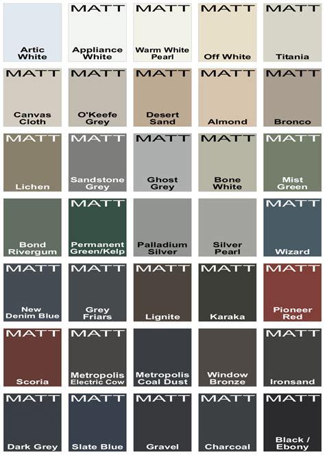majirel color chart dolap magnetband co shades of silver color chart euffslemani