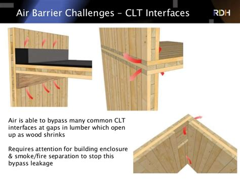 Clt Floor Panels by Wood Building Enclosure Designs That Work