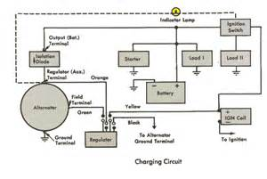 electric choke wiring diagram 2001 jeep grand cherokee
