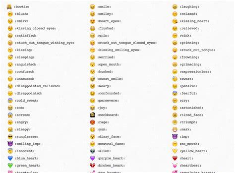 emoji github emoji in github commit messages